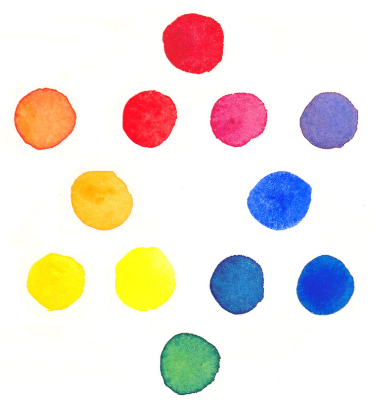 Split primary palette: the inner six colors are included, the outer colors are mixed primaries and secondaries.
